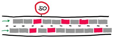 road7030